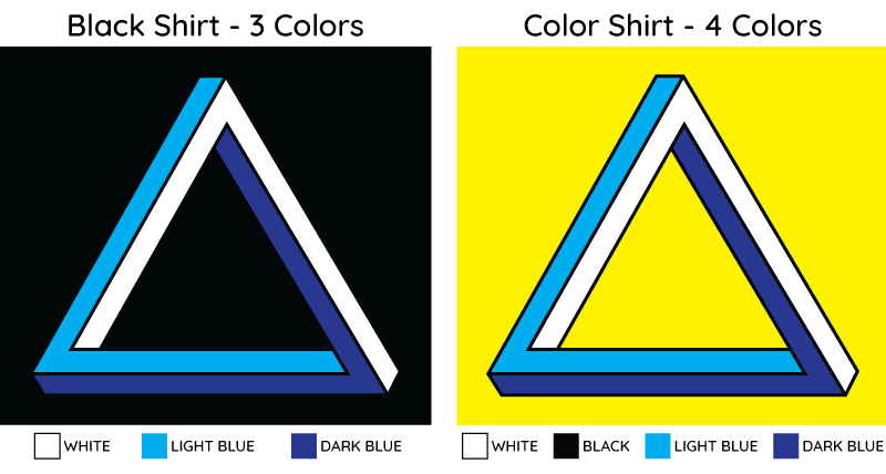 Numbers of Colors can change depending on the color of your shirt.